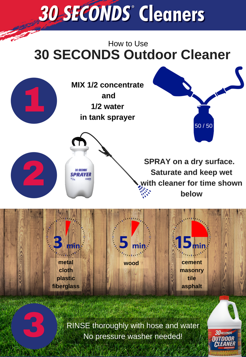 30-seconds-cleaner-infographic